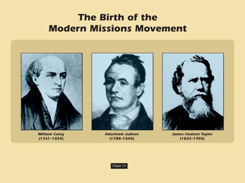 Adoniram Judson William Carey